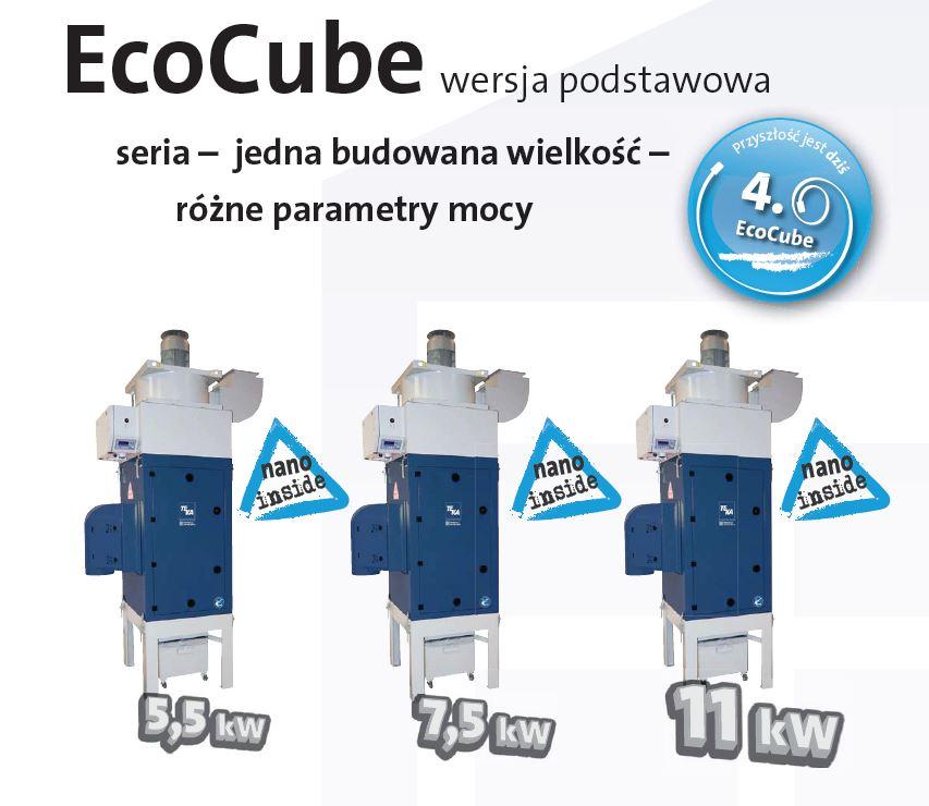 TEKA EcoCube przegląd dostępnych wersji filtrowentylacja